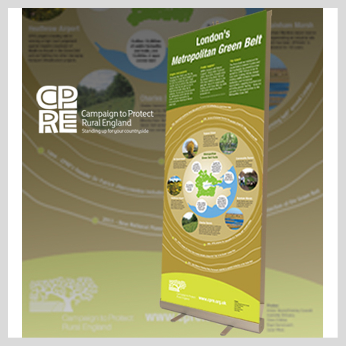 CPRE Pop up banner display